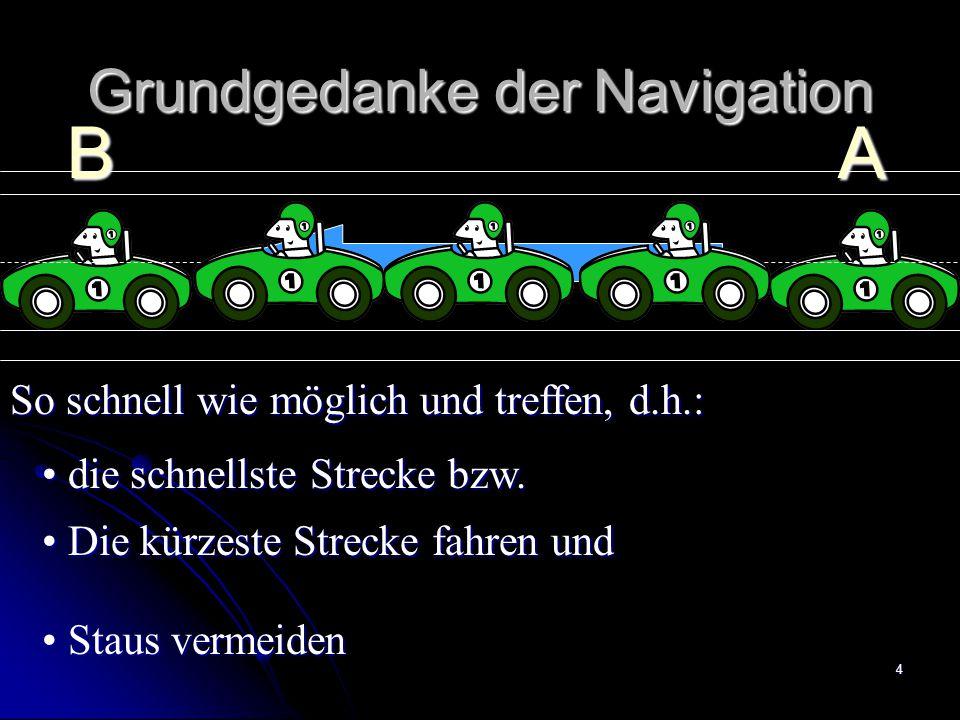4 Grundgedanke der Navigation AB So schnell wie möglich und treffen, d.h.: die schnellste Strecke bzw. die schnellste Strecke bzw. Die kürzeste Streck