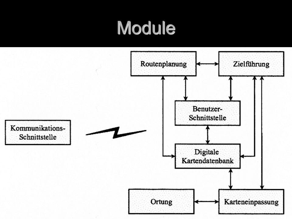 8 Module