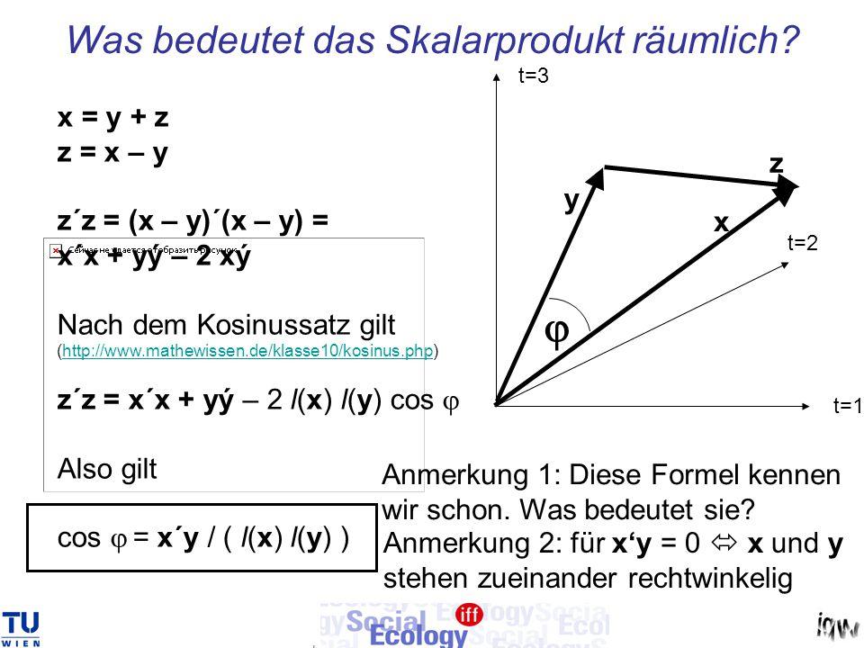 Was bedeutet das Skalarprodukt räumlich? x = y + z z = x – y z´z = (x – y)´(x – y) = x´x + yý – 2 xý Nach dem Kosinussatz gilt (http://www.mathewissen