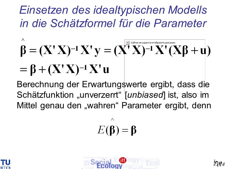 """Einsetzen des idealtypischen Modells in die Schätzformel für die Parameter Berechnung der Erwartungswerte ergibt, dass die Schätzfunktion """"unverzerrt"""""""