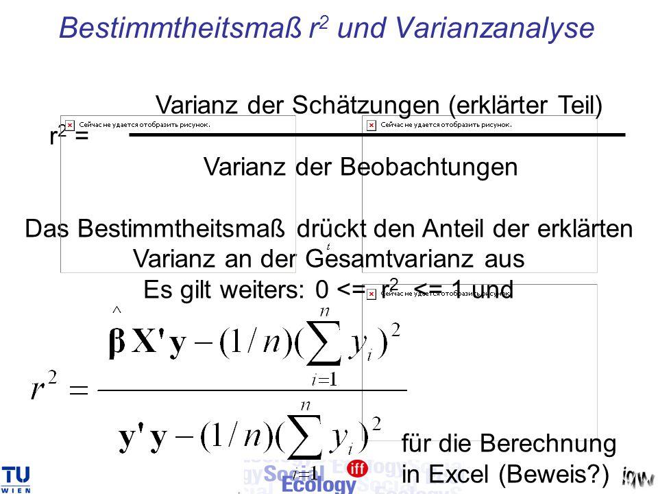 Bestimmtheitsmaß r 2 und Varianzanalyse Varianz der Schätzungen (erklärter Teil) r 2 = Varianz der Beobachtungen Das Bestimmtheitsmaß drückt den Antei