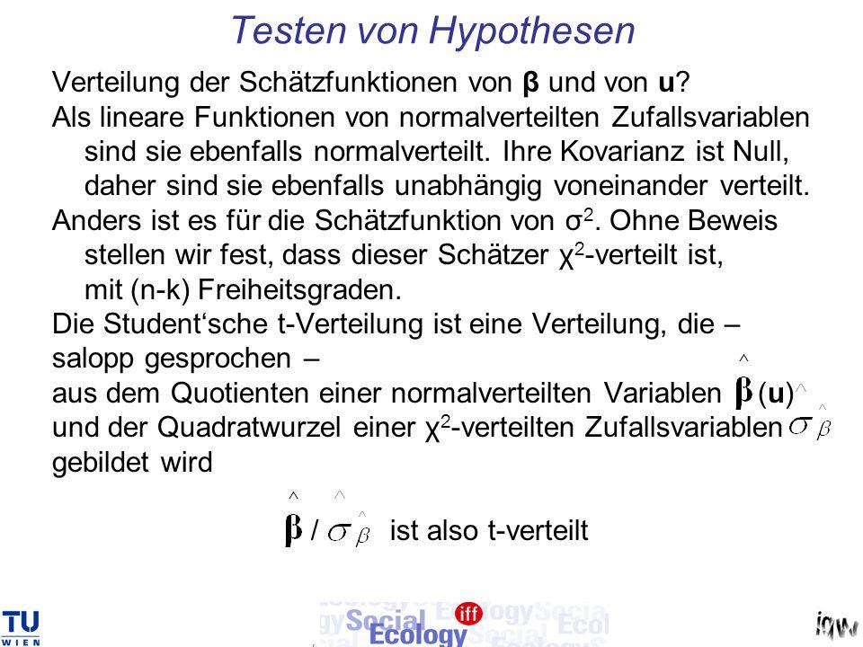 Testen von Hypothesen Verteilung der Schätzfunktionen von β und von u? Als lineare Funktionen von normalverteilten Zufallsvariablen sind sie ebenfalls