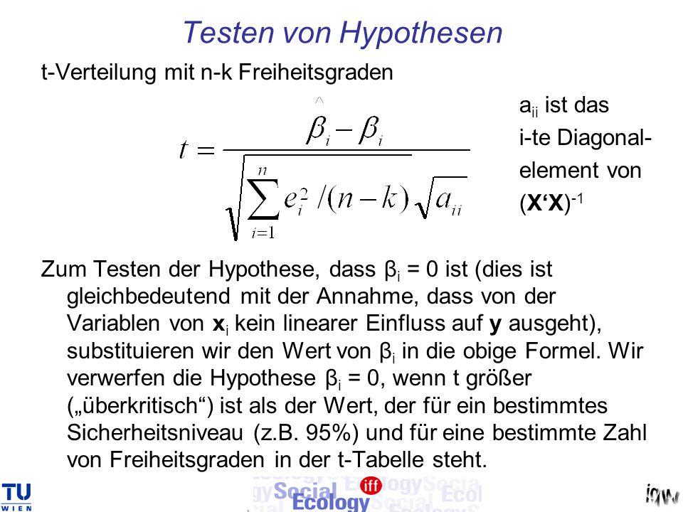 Testen von Hypothesen t-Verteilung mit n-k Freiheitsgraden a ii ist das i-te Diagonal- element von (X'X) -1 Zum Testen der Hypothese, dass β i = 0 ist