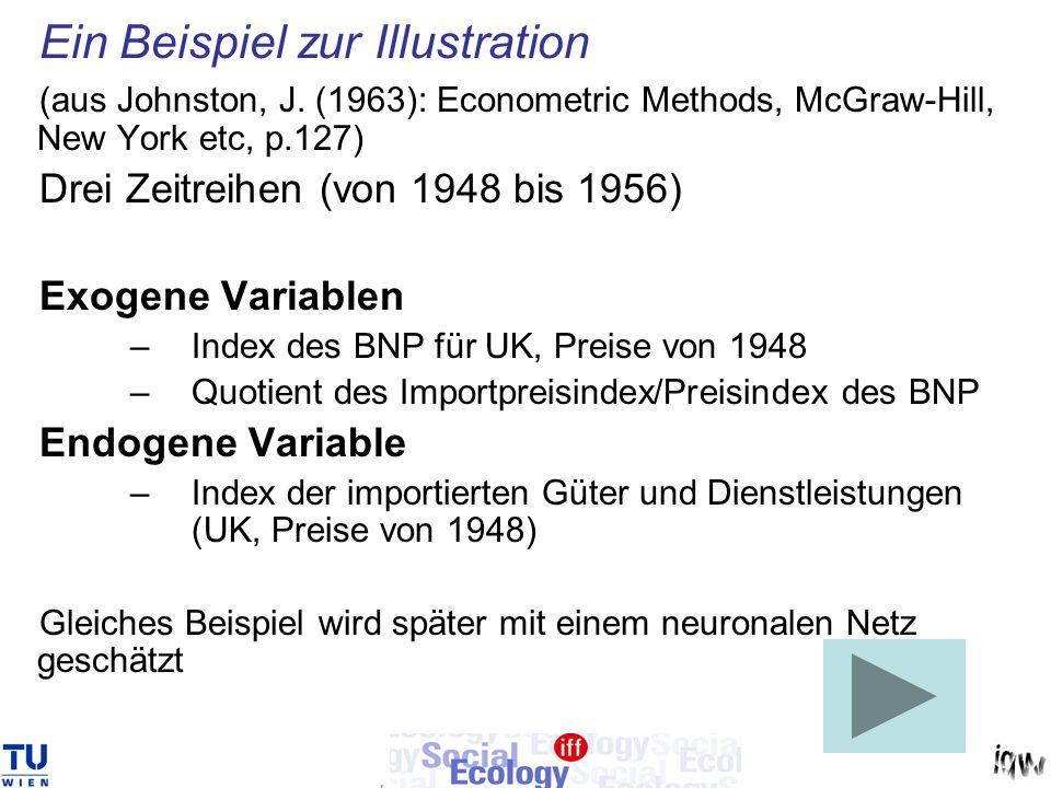 Ein Beispiel zur Illustration (aus Johnston, J. (1963): Econometric Methods, McGraw-Hill, New York etc, p.127) Drei Zeitreihen (von 1948 bis 1956) Exo