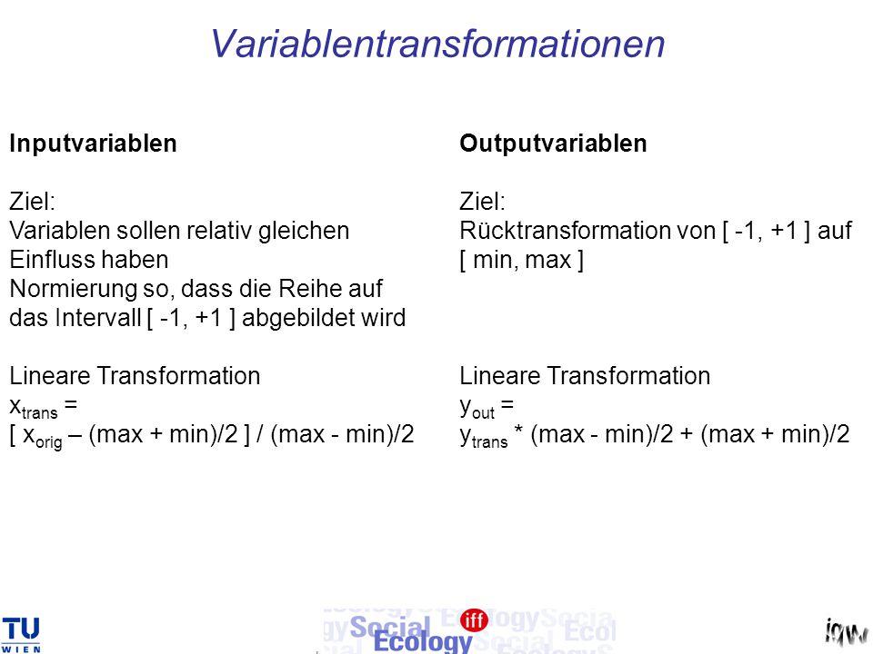 Variablentransformationen Inputvariablen Ziel: Variablen sollen relativ gleichen Einfluss haben Normierung so, dass die Reihe auf das Intervall [ -1,