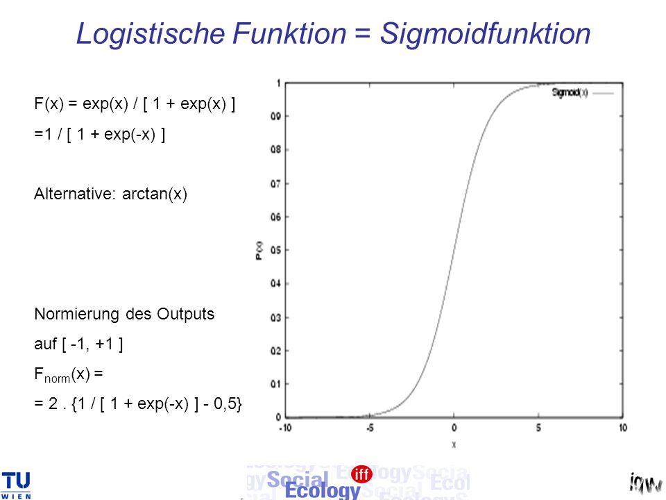 Logistische Funktion = Sigmoidfunktion F(x) = exp(x) / [ 1 + exp(x) ] =1 / [ 1 + exp(-x) ] Alternative: arctan(x) Normierung des Outputs auf [ -1, +1