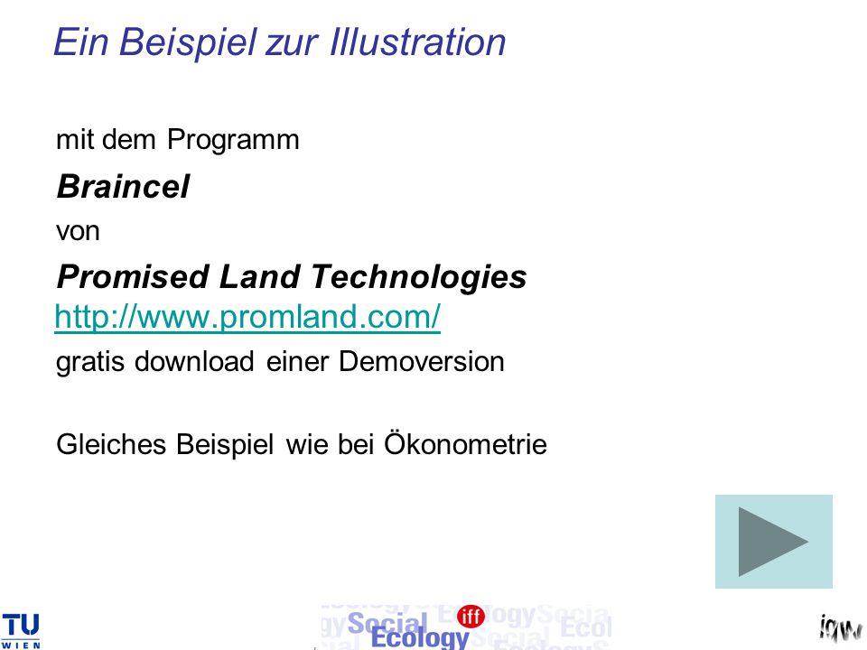 Ein Beispiel zur Illustration mit dem Programm Braincel von Promised Land Technologies http://www.promland.com/ http://www.promland.com/ gratis downlo