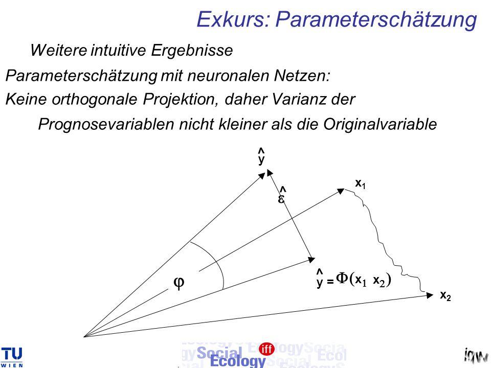 Weitere intuitive Ergebnisse Parameterschätzung mit neuronalen Netzen: Keine orthogonale Projektion, daher Varianz der Prognosevariablen nicht kleiner