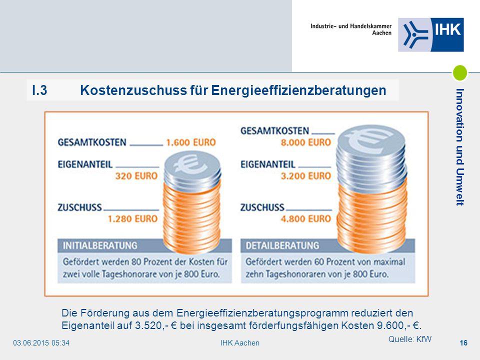 03.06.2015 05:35IHK Aachen16 I.3Kostenzuschuss für Energieeffizienzberatungen Die Förderung aus dem Energieeffizienzberatungsprogramm reduziert den Ei