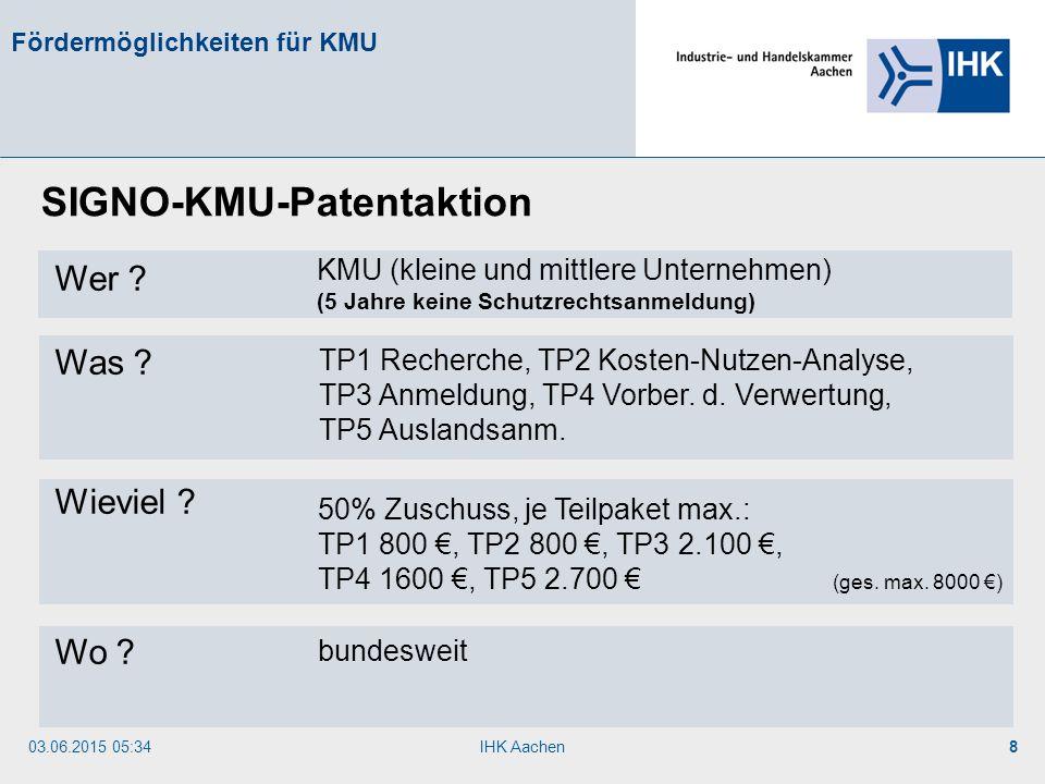 03.06.2015 05:35IHK Aachen8 Fördermöglichkeiten für KMU Wer ? Was ? Wieviel ? Wo ? SIGNO-KMU-Patentaktion KMU (kleine und mittlere Unternehmen) (5 Jah