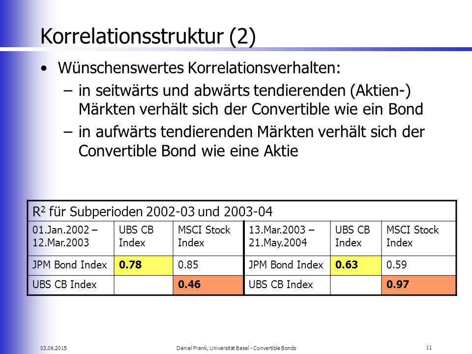 03.06.2015Daniel Frank, Universität Basel - Convertible Bonds11 Korrelationsstruktur (2) Wünschenswertes Korrelationsverhalten: –in seitwärts und abwä