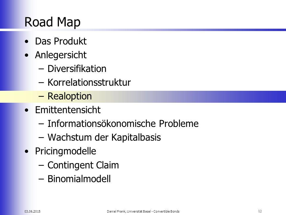 03.06.2015Daniel Frank, Universität Basel - Convertible Bonds12 Road Map Das Produkt Anlegersicht –Diversifikation –Korrelationsstruktur –Realoption E