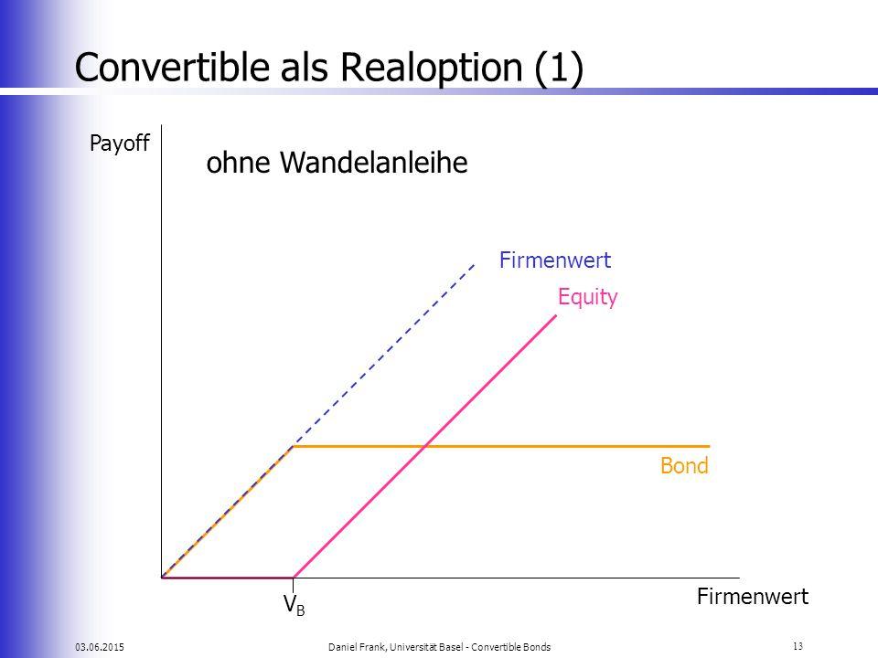 03.06.2015Daniel Frank, Universität Basel - Convertible Bonds13 Convertible als Realoption (1) Bond Equity ohne Wandelanleihe Firmenwert VBVB Payoff F