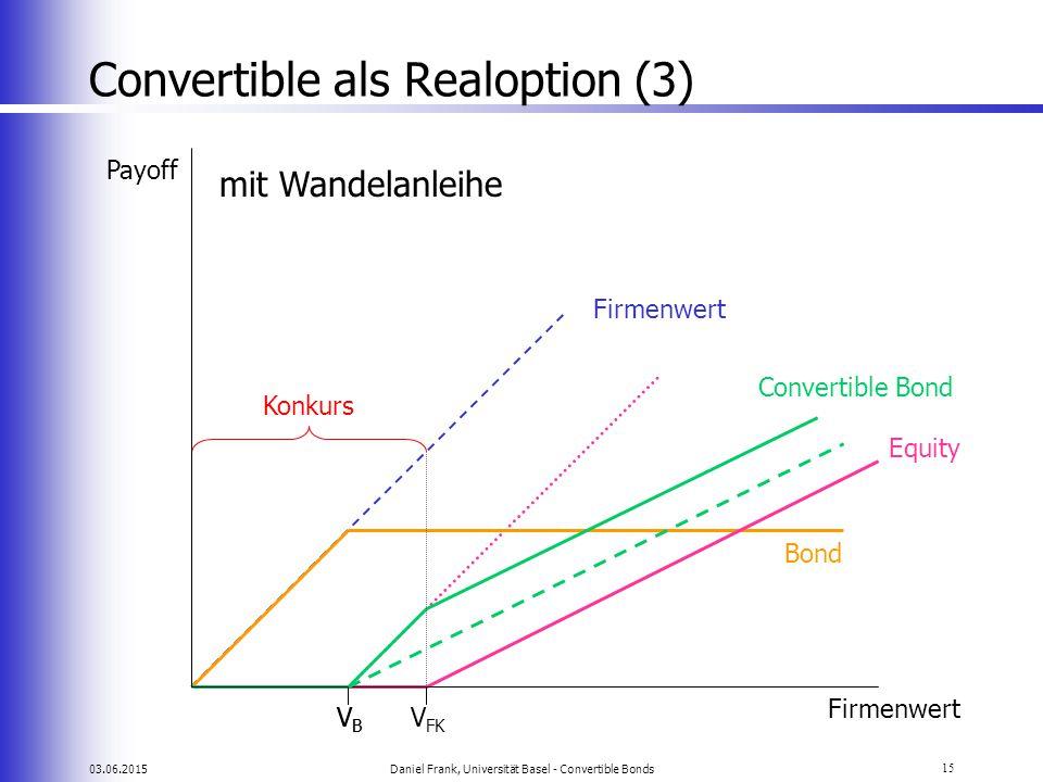 03.06.2015Daniel Frank, Universität Basel - Convertible Bonds15 Convertible als Realoption (3) Firmenwert Bond mit Wandelanleihe VBVB Equity V FK Conv