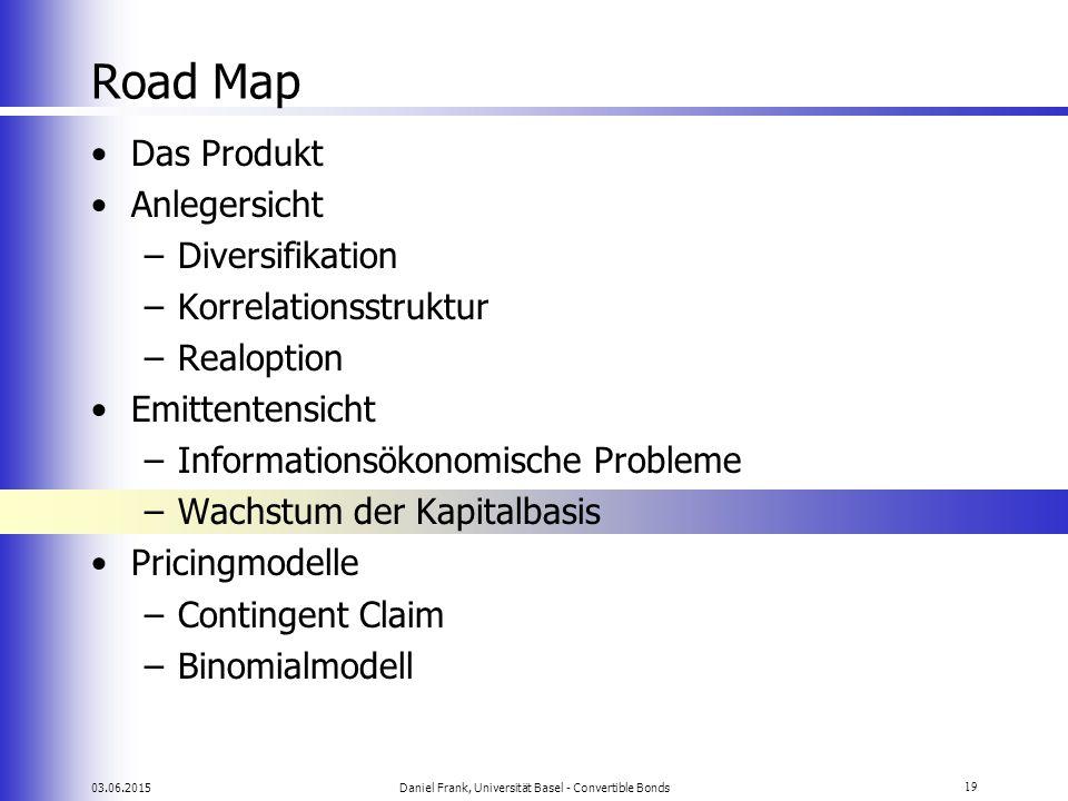 03.06.2015Daniel Frank, Universität Basel - Convertible Bonds19 Road Map Das Produkt Anlegersicht –Diversifikation –Korrelationsstruktur –Realoption E