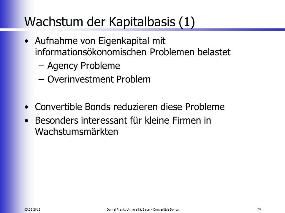 03.06.2015Daniel Frank, Universität Basel - Convertible Bonds20 Wachstum der Kapitalbasis (1) Aufnahme von Eigenkapital mit informationsökonomischen P