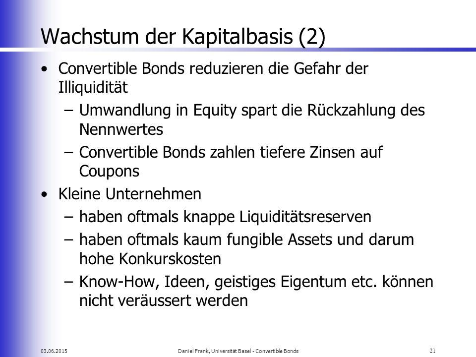 03.06.2015Daniel Frank, Universität Basel - Convertible Bonds21 Wachstum der Kapitalbasis (2) Convertible Bonds reduzieren die Gefahr der Illiquidität