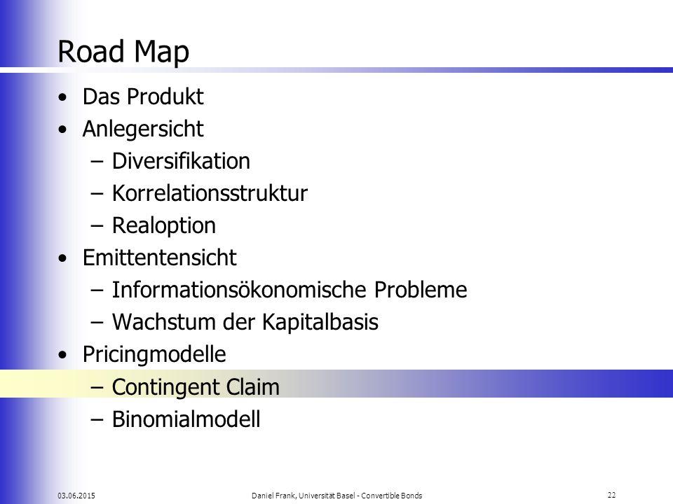 03.06.2015Daniel Frank, Universität Basel - Convertible Bonds22 Road Map Das Produkt Anlegersicht –Diversifikation –Korrelationsstruktur –Realoption E