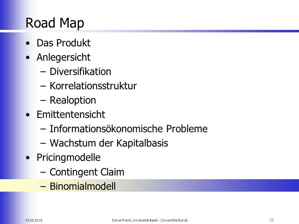 03.06.2015Daniel Frank, Universität Basel - Convertible Bonds25 Road Map Das Produkt Anlegersicht –Diversifikation –Korrelationsstruktur –Realoption E