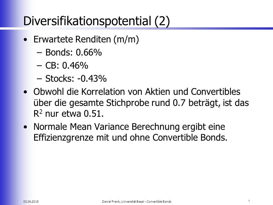 03.06.2015Daniel Frank, Universität Basel - Convertible Bonds28 Pricing: Binomialansatz (3) t = 0t = 1t = 2t = 3 s = 78.41 E = 156.82 s = 67.49 s = 58.09 E = 116.18 s = 50 E = 58.99 s = 43.04 s = 50 s = 58.09 E = 134.08 E = 29.95 E = 62.65 E = 95.73 s = 43.04 E = 0 u = 1.1618 d = 0.8607 p = 0.5200 q = 0.4800 r m = 0.15 p.a.