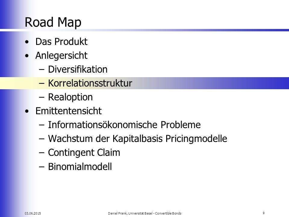 03.06.2015Daniel Frank, Universität Basel - Convertible Bonds9 Road Map Das Produkt Anlegersicht –Diversifikation –Korrelationsstruktur –Realoption Em