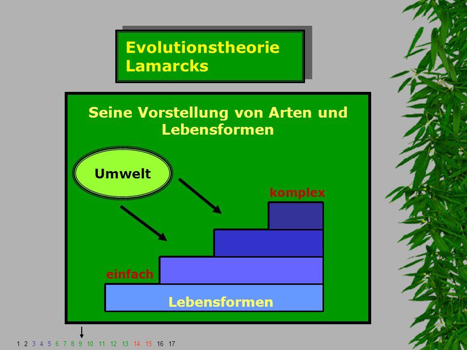 """Evolutionstheorie Lamarcks """"Da sich jede Art in … Harmonie mit ihrer Umgebung befinden muss und da sich diese Umgebung ständig ändert, muss eine Art, wenn sie in … Ausgewogenheit mit ihrer Umgebung bleiben will, gleichfalls einen stetigen Wandel durchmachen."""