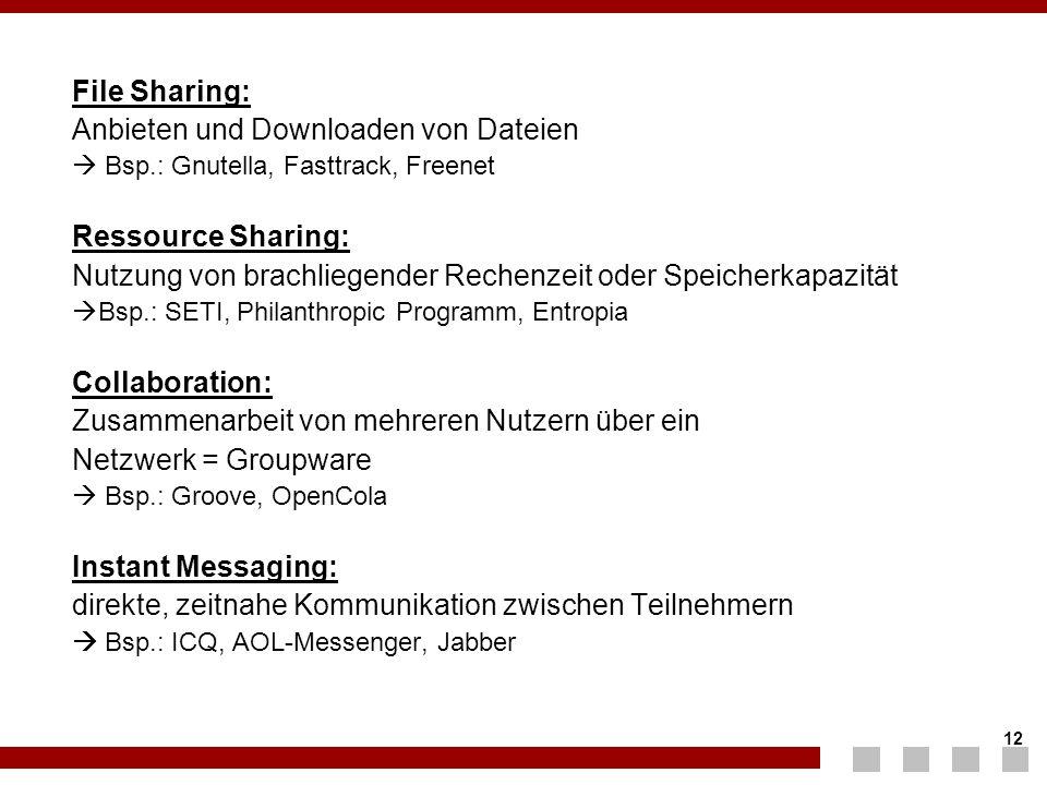 12 File Sharing: Anbieten und Downloaden von Dateien  Bsp.: Gnutella, Fasttrack, Freenet Ressource Sharing: Nutzung von brachliegender Rechenzeit ode