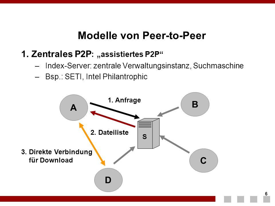 """6 6 Modelle von Peer-to-Peer 1.Zentrales P2P : """"assistiertes P2P"""" –Index-Server: zentrale Verwaltungsinstanz, Suchmaschine –Bsp.: SETI, Intel Philantr"""