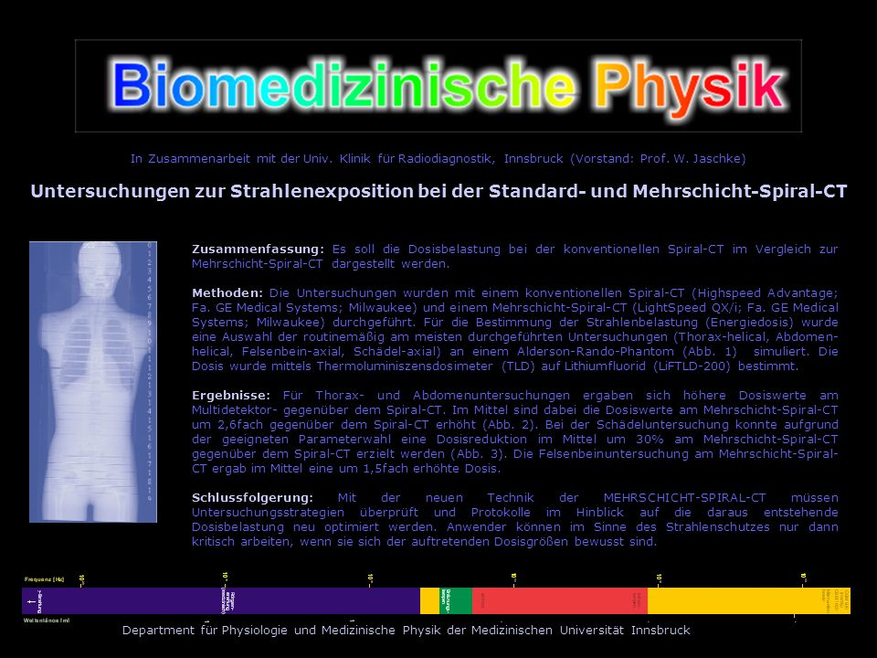 Department für Physiologie und Medizinische Physik der Medizinischen Universität Innsbruck In Zusammenarbeit mit der Univ. Klinik für Radiodiagnostik,