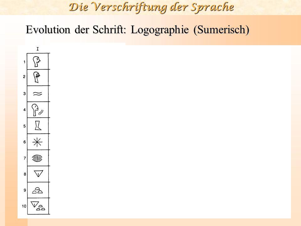 Die Verschriftung der Sprache Evolution der Schrift: Logographie (Sumerisch)