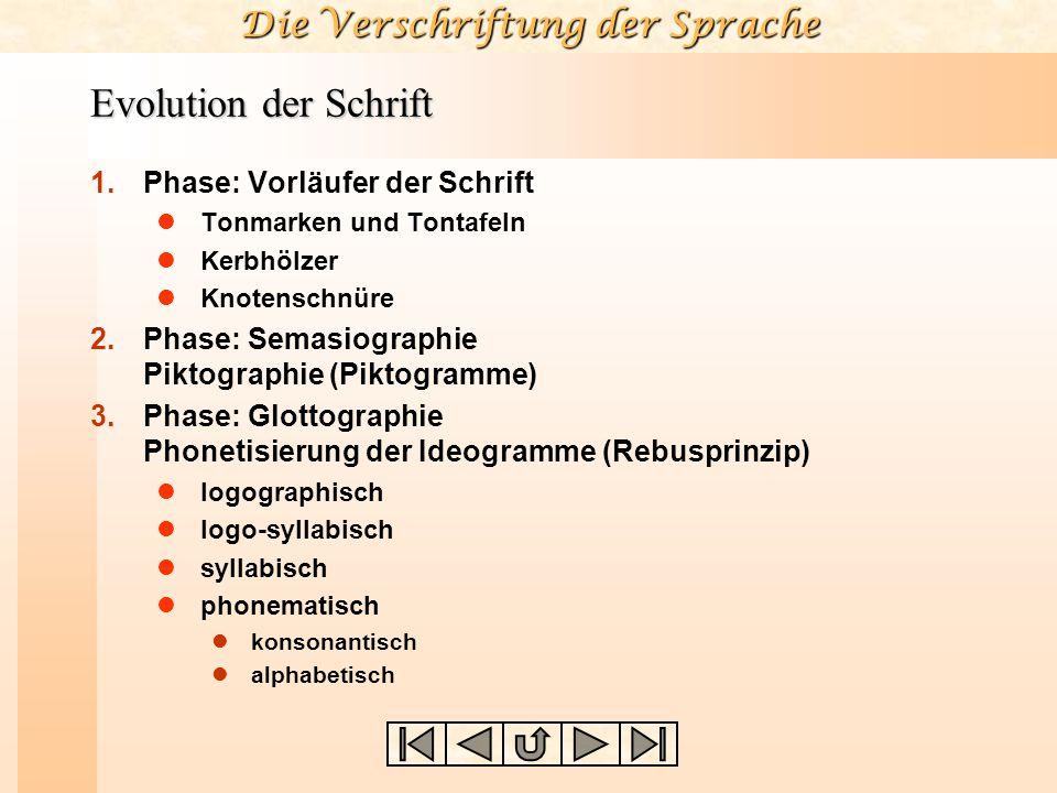 Die Verschriftung der Sprache Evolution der Schrift 1.Phase: Vorläufer der Schrift Tonmarken und Tontafeln Kerbhölzer Knotenschnüre 2.Phase: Semasiogr