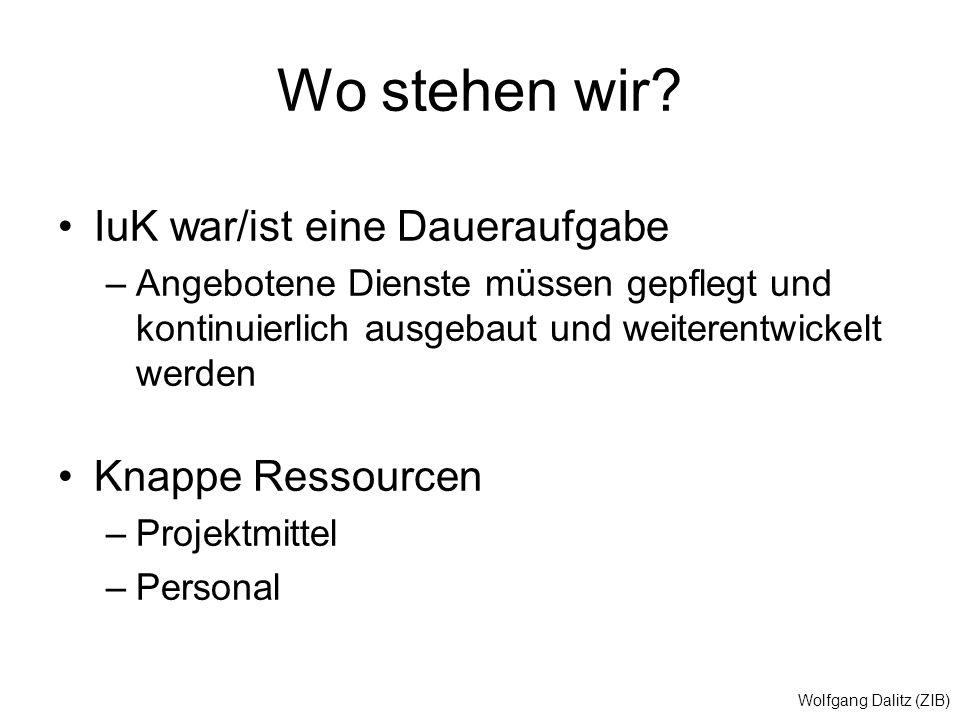 Wolfgang Dalitz (ZIB) Wo stehen wir.