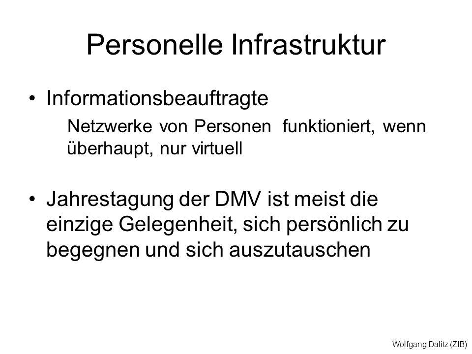 Wolfgang Dalitz (ZIB) Personelle Infrastruktur Informationsbeauftragte Netzwerke von Personen funktioniert, wenn überhaupt, nur virtuell Jahrestagung der DMV ist meist die einzige Gelegenheit, sich persönlich zu begegnen und sich auszutauschen