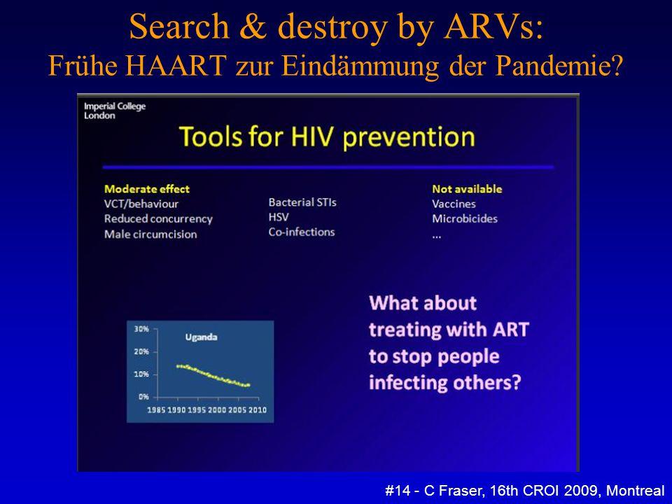 1.Einfluss auf Transmission / Epidemiologie 2.Primäre HIV-Infektion 3.Chronische Infektion: Kohortenanalysen