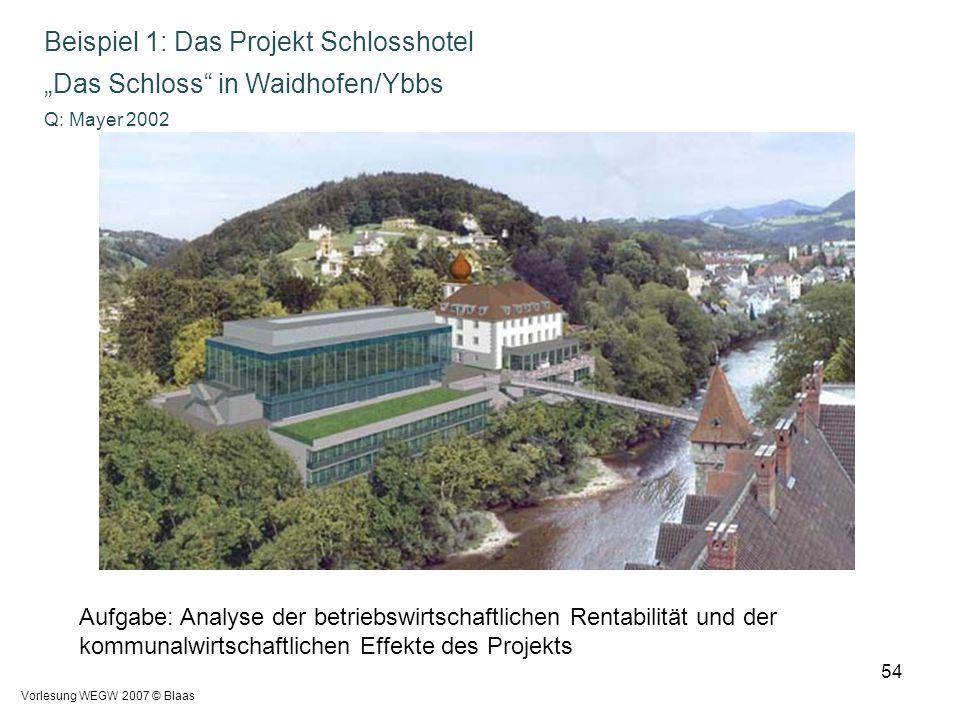 """Vorlesung WEGW 2007 © Blaas 54 Beispiel 1: Das Projekt Schlosshotel """"Das Schloss"""" in Waidhofen/Ybbs Q: Mayer 2002 Aufgabe: Analyse der betriebswirtsch"""