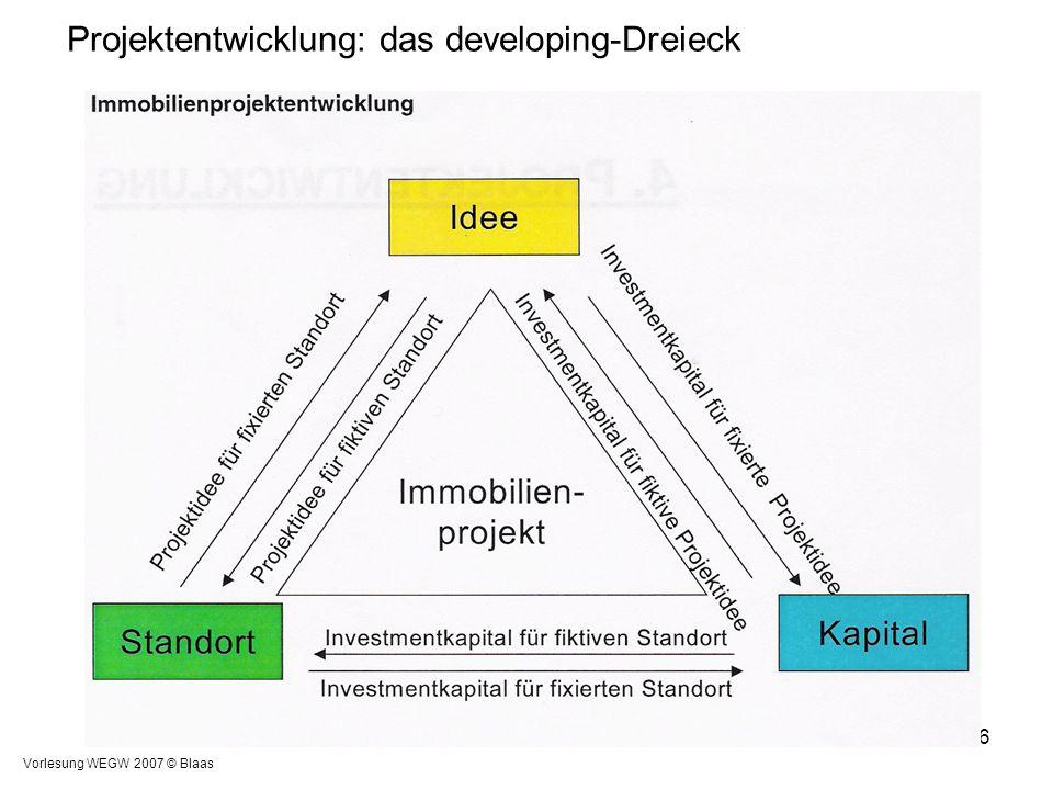 Vorlesung WEGW 2007 © Blaas 6 Projektentwicklung: das developing-Dreieck
