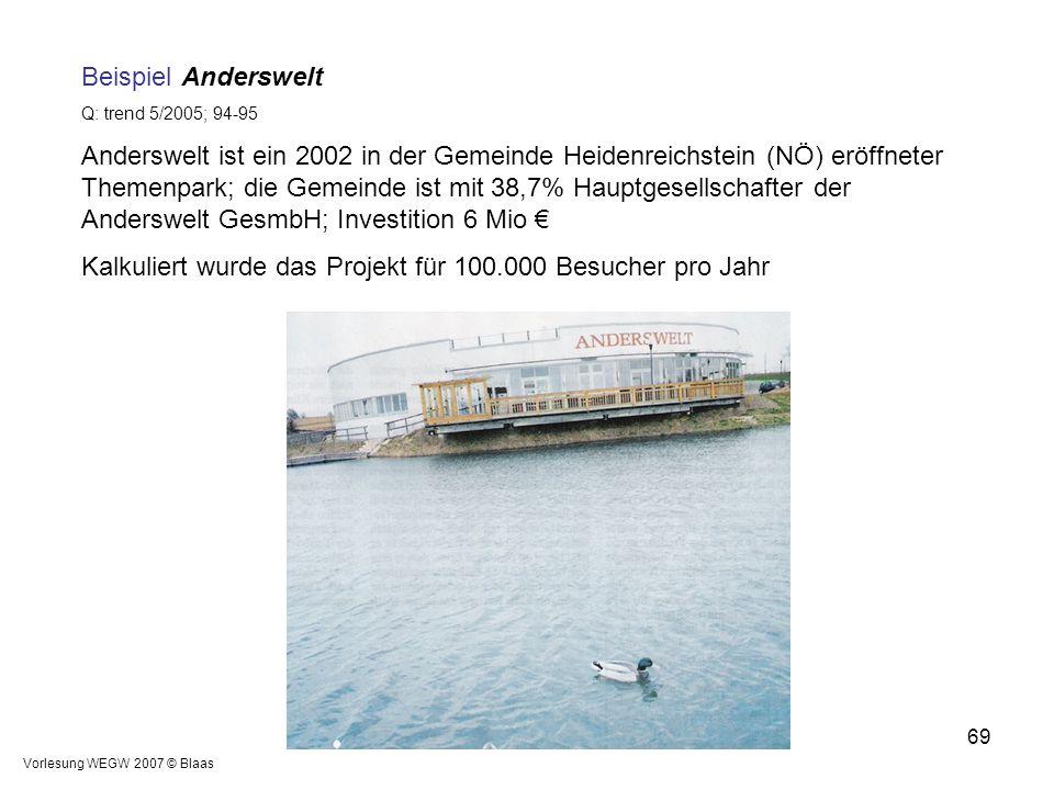 Vorlesung WEGW 2007 © Blaas 69 Beispiel Anderswelt Q: trend 5/2005; 94-95 Anderswelt ist ein 2002 in der Gemeinde Heidenreichstein (NÖ) eröffneter The