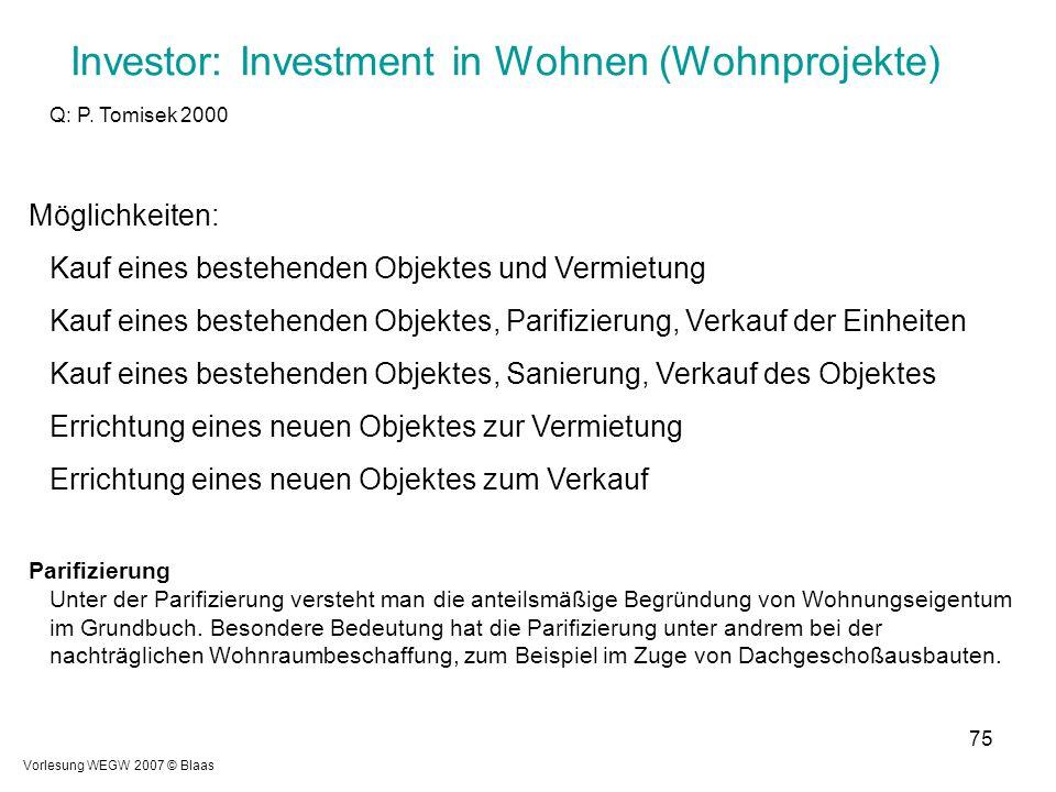 Vorlesung WEGW 2007 © Blaas 75 Investor: Investment in Wohnen (Wohnprojekte) Q: P. Tomisek 2000 Möglichkeiten: Kauf eines bestehenden Objektes und Ver