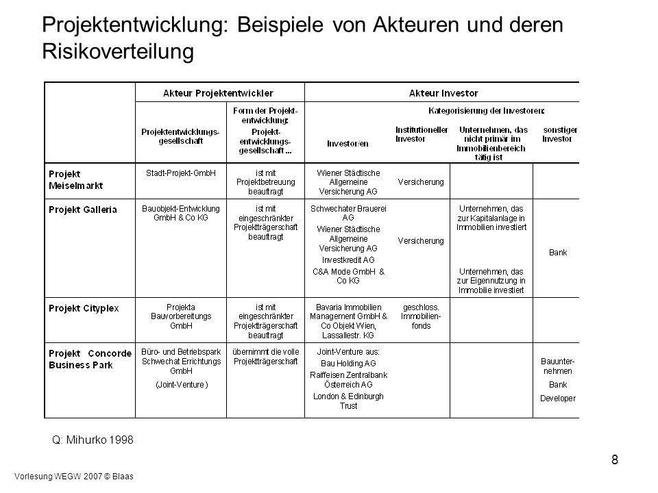 Vorlesung WEGW 2007 © Blaas 8 Q: Mihurko 1998 Projektentwicklung: Beispiele von Akteuren und deren Risikoverteilung