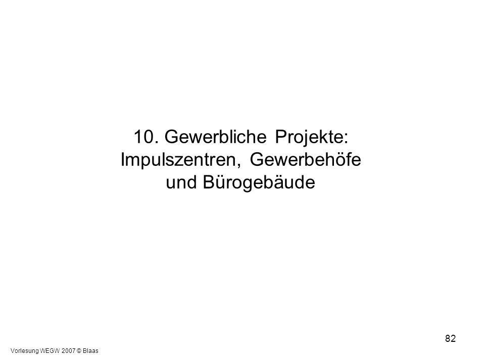 Vorlesung WEGW 2007 © Blaas 82 10. Gewerbliche Projekte: Impulszentren, Gewerbehöfe und Bürogebäude