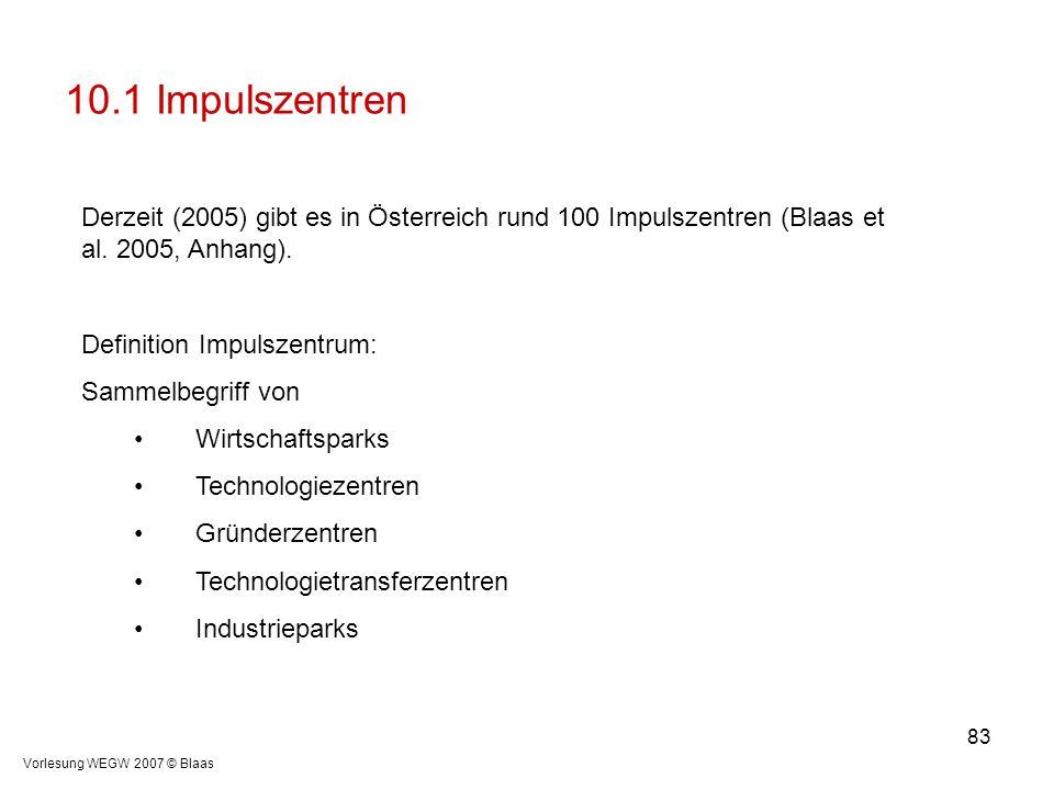 Vorlesung WEGW 2007 © Blaas 83 Derzeit (2005) gibt es in Österreich rund 100 Impulszentren (Blaas et al. 2005, Anhang). Definition Impulszentrum: Samm