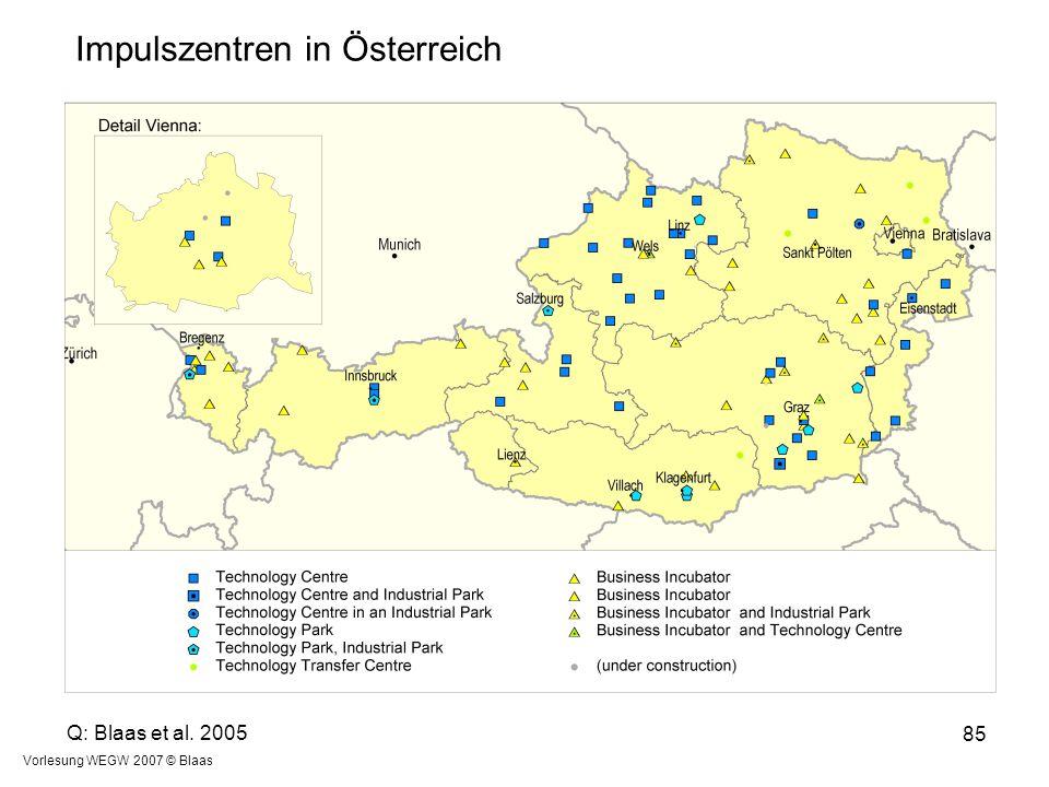 Vorlesung WEGW 2007 © Blaas 85 Q: Blaas et al. 2005 Impulszentren in Österreich