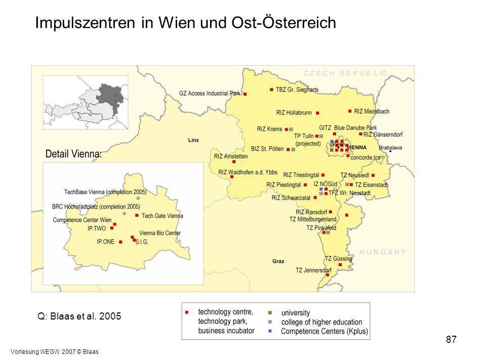 Vorlesung WEGW 2007 © Blaas 87 Impulszentren in Wien und Ost-Österreich Q: Blaas et al. 2005