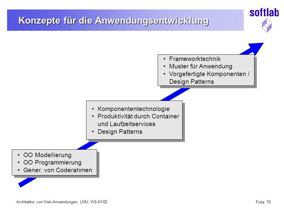 Architektur von Web-Anwendungen, LMU, WS-01/02 Folie 75 Konzepte für die Anwendungsentwicklung OO Modellierung OO Programmierung Gener.