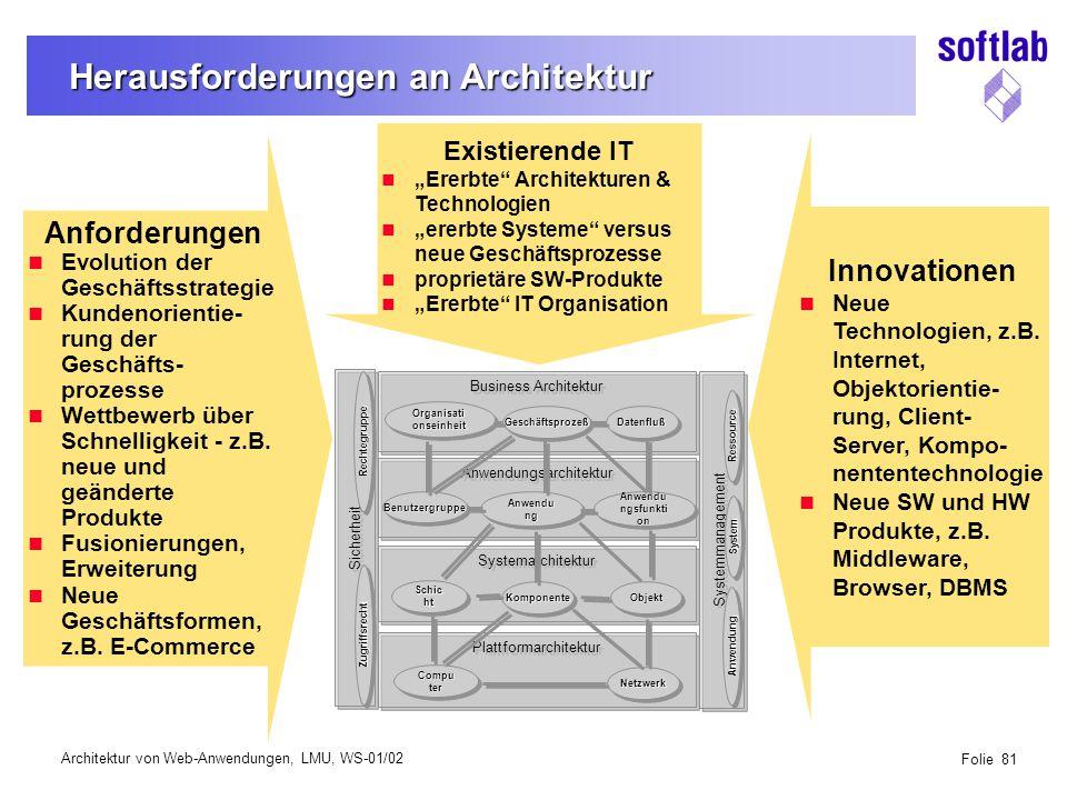 Architektur von Web-Anwendungen, LMU, WS-01/02 Folie 81 Herausforderungen an Architektur Anforderungen Evolution der Geschäftsstrategie Kundenorientie- rung der Geschäfts- prozesse Wettbewerb über Schnelligkeit - z.B.