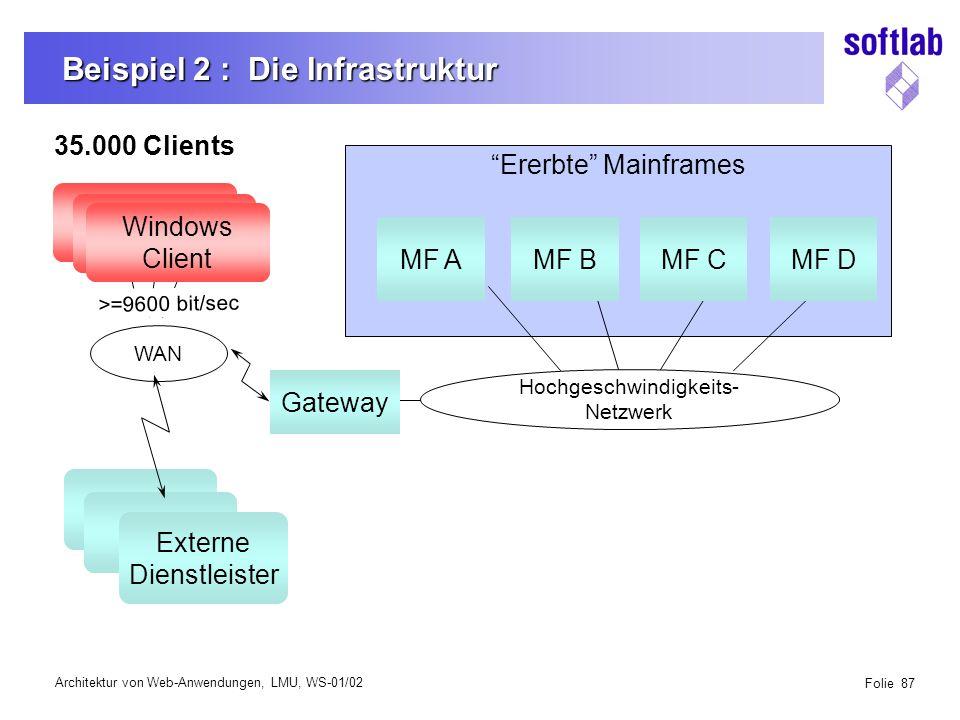 Architektur von Web-Anwendungen, LMU, WS-01/02 Folie 87 Beispiel 2 : Die Infrastruktur Ererbte Mainframes WAN Gateway MF AMF BMF CMF D Externe Dienstleister Hochgeschwindigkeits- Netzwerk Windows Client >=9600 bit/sec 35.000 Clients