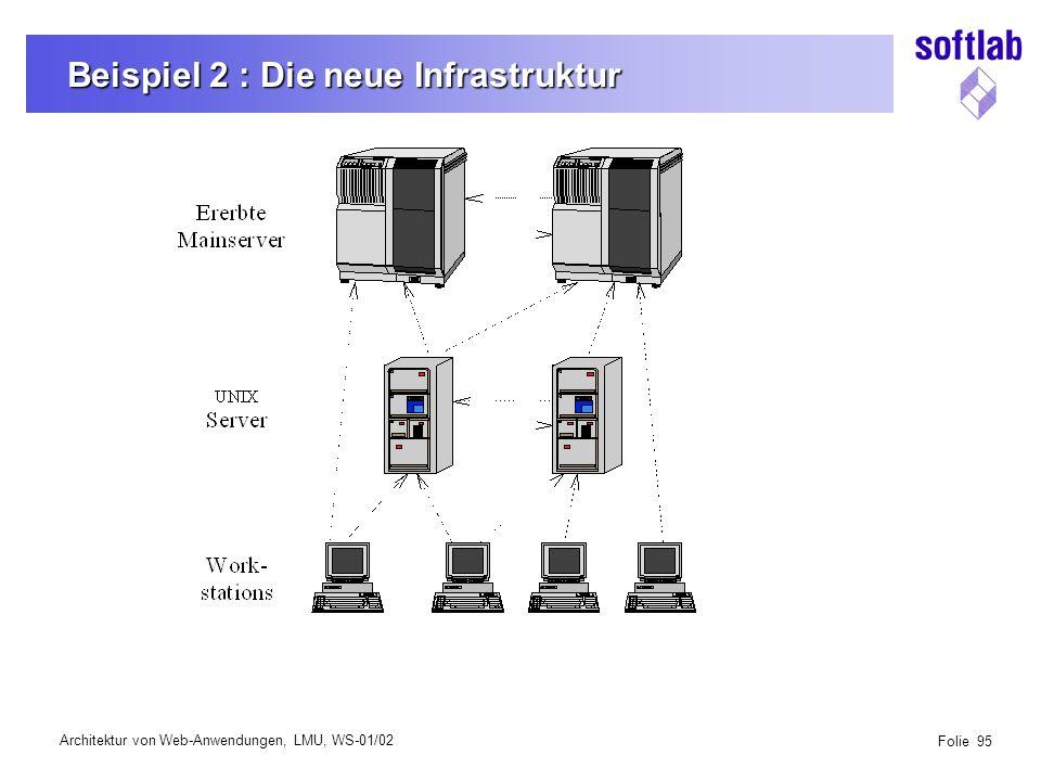 Architektur von Web-Anwendungen, LMU, WS-01/02 Folie 95 Beispiel 2 : Die neue Infrastruktur