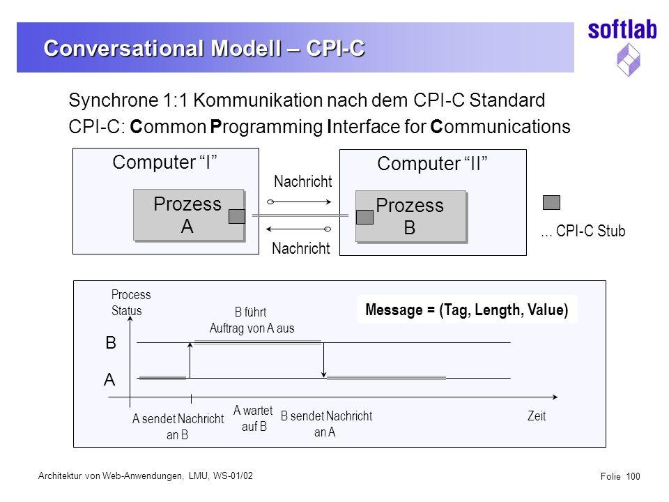 Architektur von Web-Anwendungen, LMU, WS-01/02 Folie 100 Conversational Modell – CPI-C Synchrone 1:1 Kommunikation nach dem CPI-C Standard CPI-C: Common Programming Interface for Communications Computer II Computer I Prozess A Prozess A Prozess B Prozess B Nachricht A B A sendet Nachricht an B Zeit Process Status B sendet Nachricht an A B führt Auftrag von A aus A wartet auf B Message = (Tag, Length, Value)...