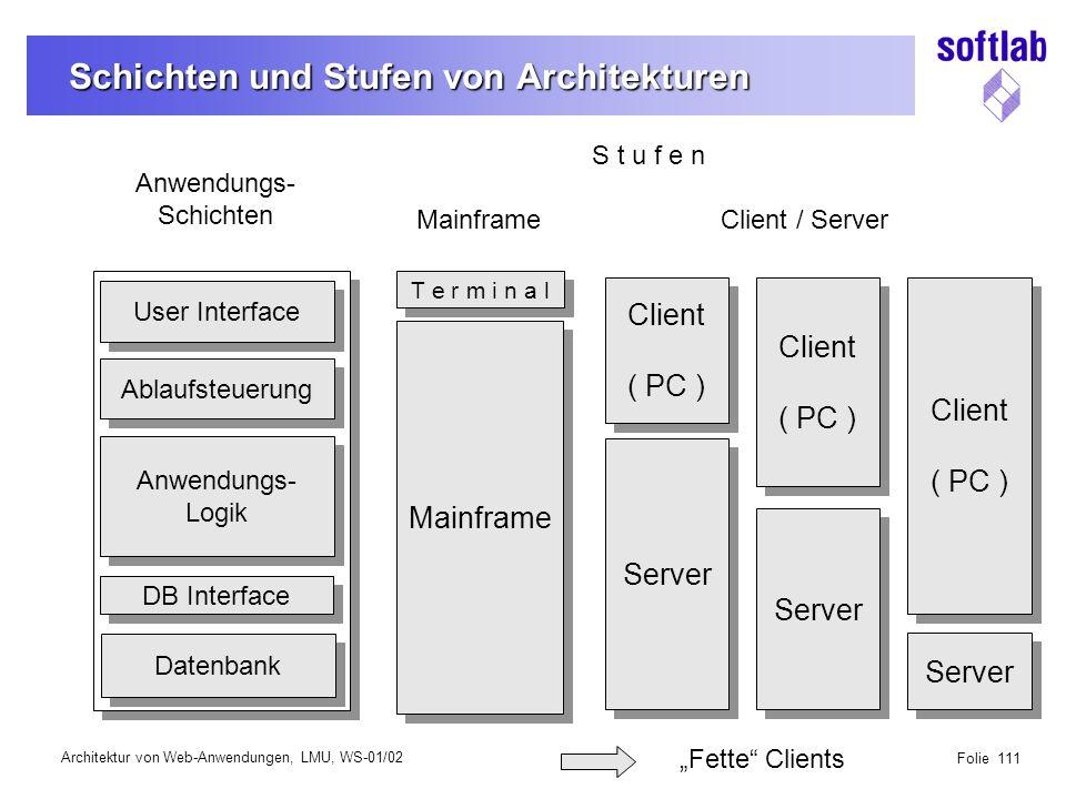 """Architektur von Web-Anwendungen, LMU, WS-01/02 Folie 111 Schichten und Stufen von Architekturen User Interface Datenbank Anwendungs- Logik Anwendungs- Logik DB Interface Ablaufsteuerung Mainframe T e r m i n a l Anwendungs- Schichten S t u f e n MainframeClient / Server Client ( PC ) Client ( PC ) Server Client ( PC ) Client ( PC ) Server """"Fette Clients Client ( PC ) Client ( PC ) Server"""