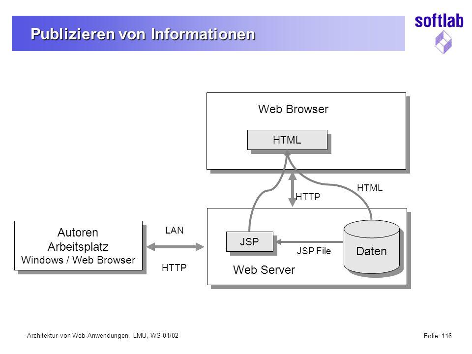 Architektur von Web-Anwendungen, LMU, WS-01/02 Folie 116 Publizieren von Informationen HTML JSP HTTP Web Browser Web Server Daten Autoren Arbeitsplatz Windows / Web Browser Autoren Arbeitsplatz Windows / Web Browser LAN HTTP HTML JSP File